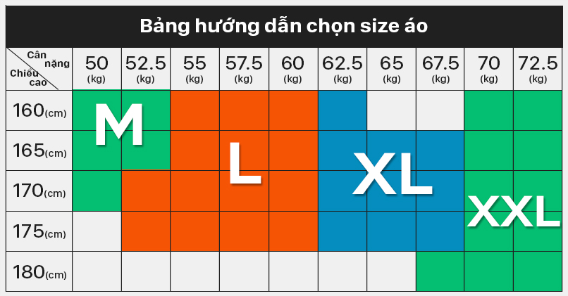 Bảng kích thước size quần áo của Trung Quốc